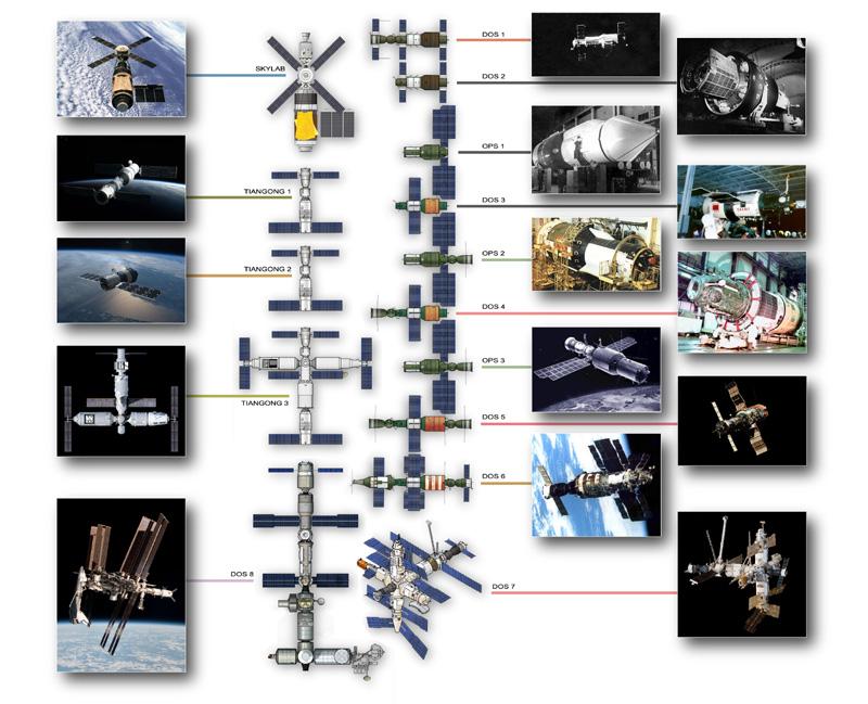 espace et exploration N°20 Comple10