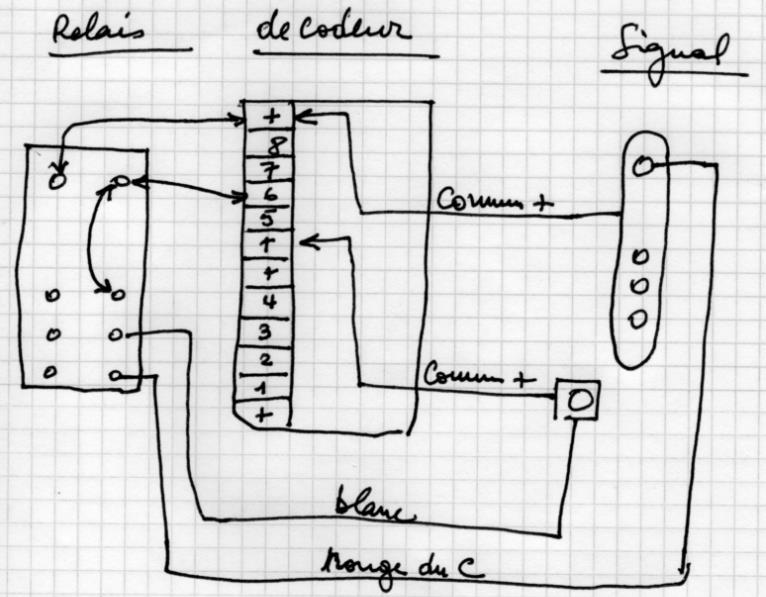 Signal carré avec oeilleton fonctionnel - Page 2 Prints14