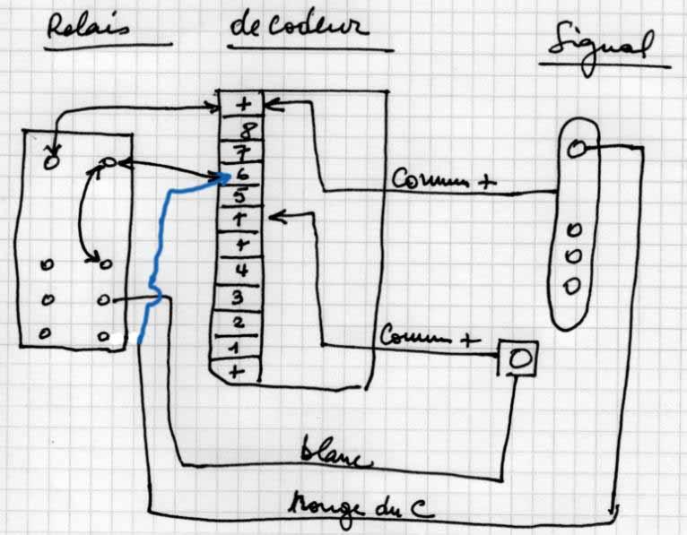 Signal carré avec oeilleton fonctionnel - Page 2 Prints15