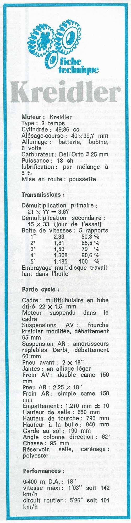 Le Kreidler Champion de France 1971 Des_ch22