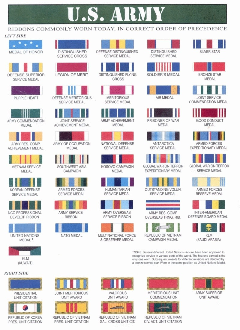 Les médailles US WW2 Madail10