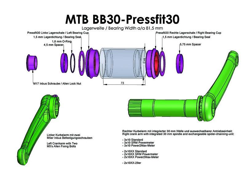 BB (Bottom-Bracket) carré JIS ou ISO et cie Bor-in10