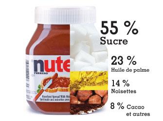Tarte - Gateau - patisserie Nutell10