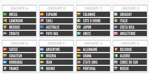 Coupe du monde 2014 Sans_t10
