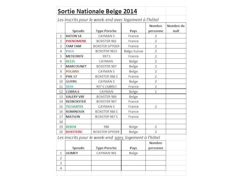 La Sortie Belge du 27 & 28 septembre 2014...  - Page 2 Liste_15