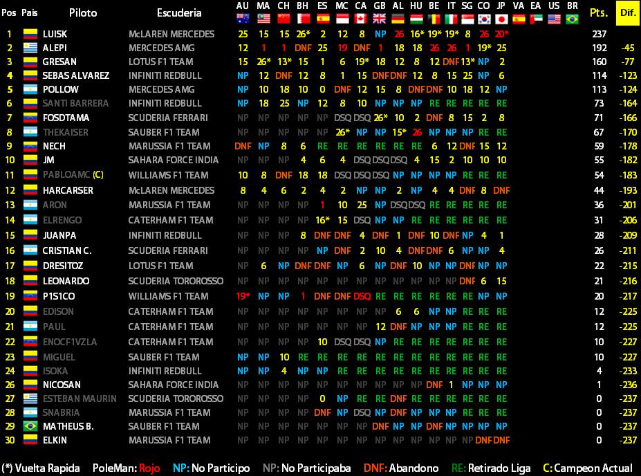 15 - Gran Premio de Japon, Suzuka Mundia12