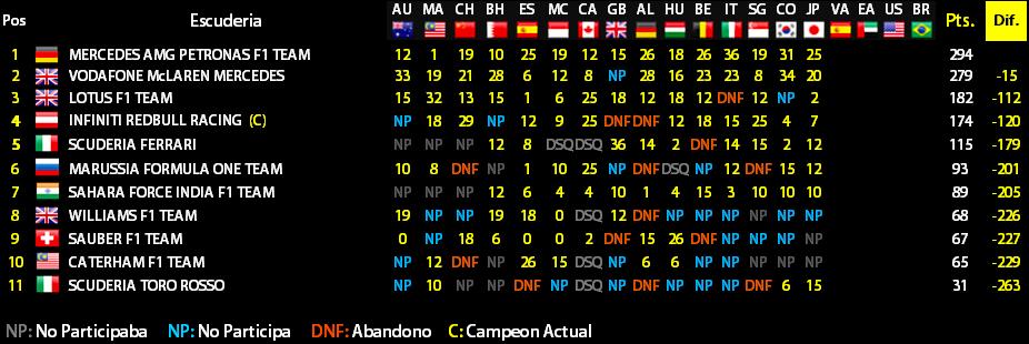 15 - Gran Premio de Japon, Suzuka Mundia13