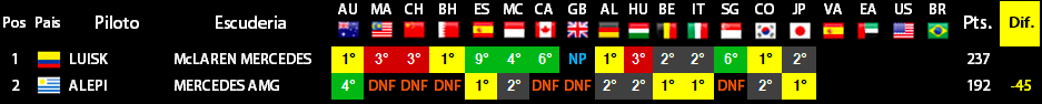 15 - Gran Premio de Japon, Suzuka Mundia14