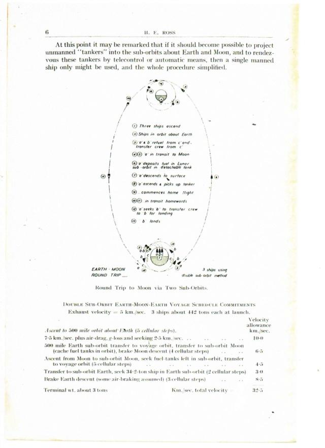 Le LOR de 1948 1948_s10