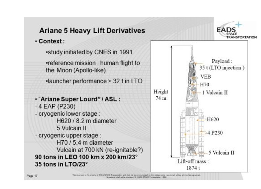 Le Moon Cruiser, futur ravitailleur de l'ESA ? Doc2_p10
