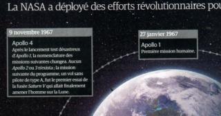 Revue les mystères de la science: la Lune Dvd00712