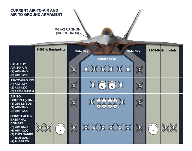 F-22 Raptor - Page 2 F_a-2210
