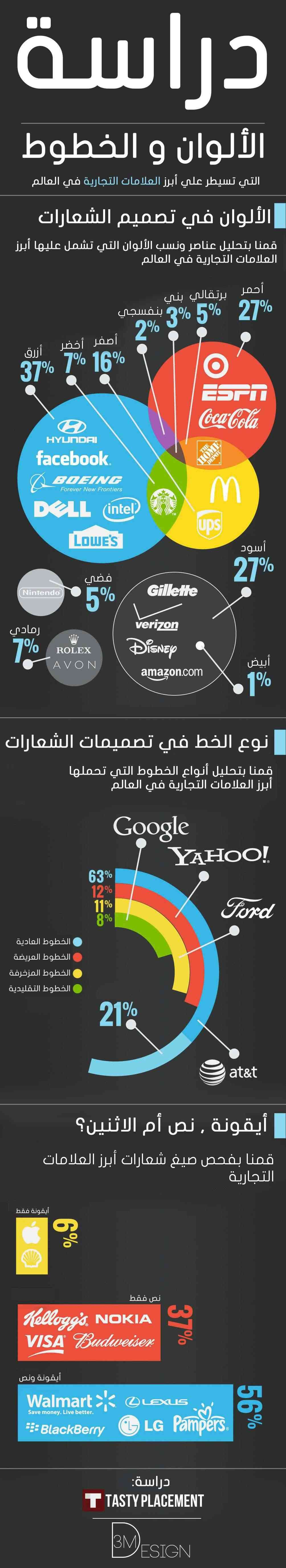 [انفوجرافيك] دراسة للألوان والخطوط التي تسيطر علي أبرز العلامات التجارية في العالم Fonts-10