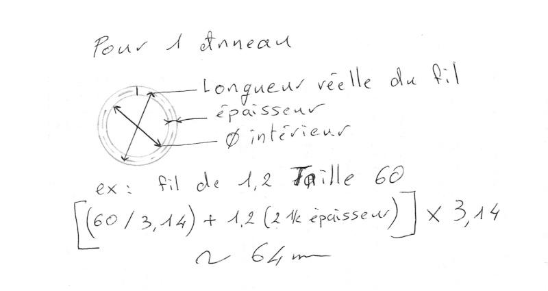 """Bague 3 anneaux """"comment calculer la taille des anneaux"""" Longue10"""
