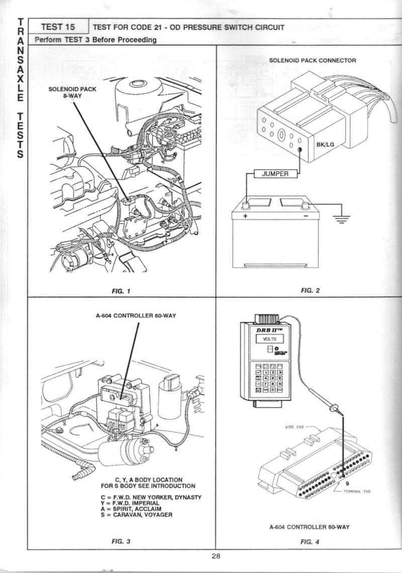 Boite auto en LImp mode s2 Test_110