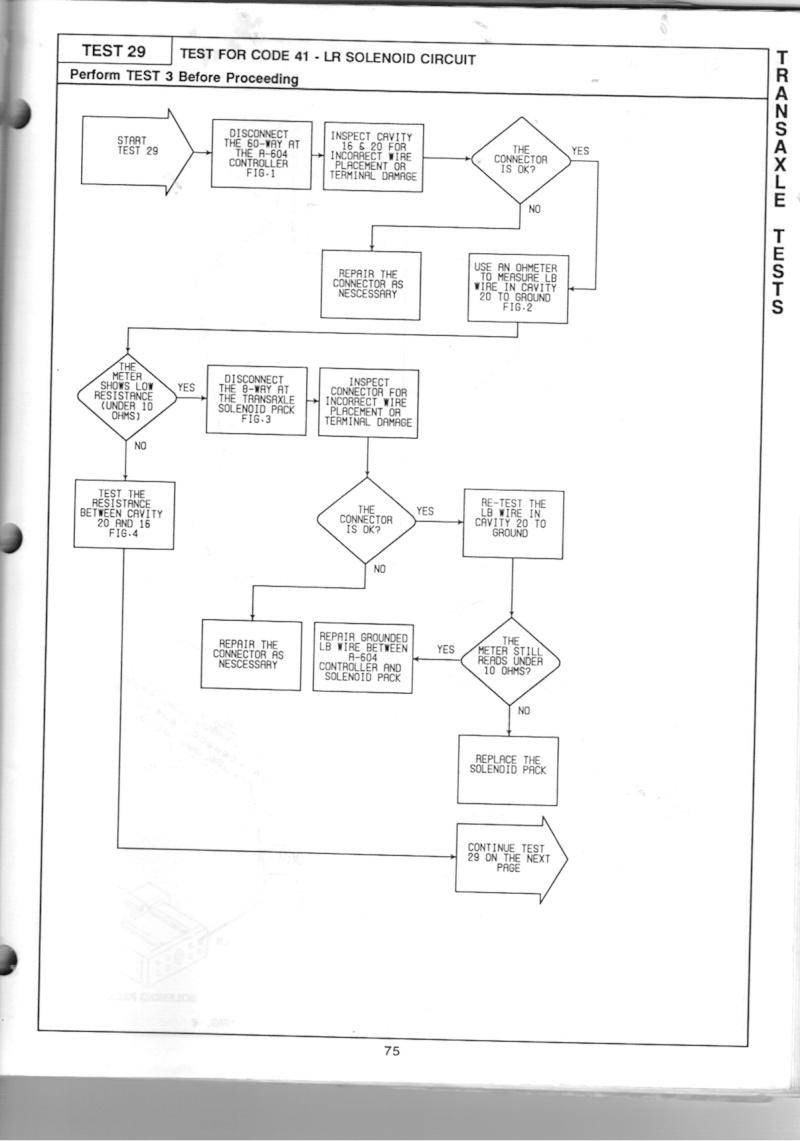 Boite auto en LImp mode s2 Test_211