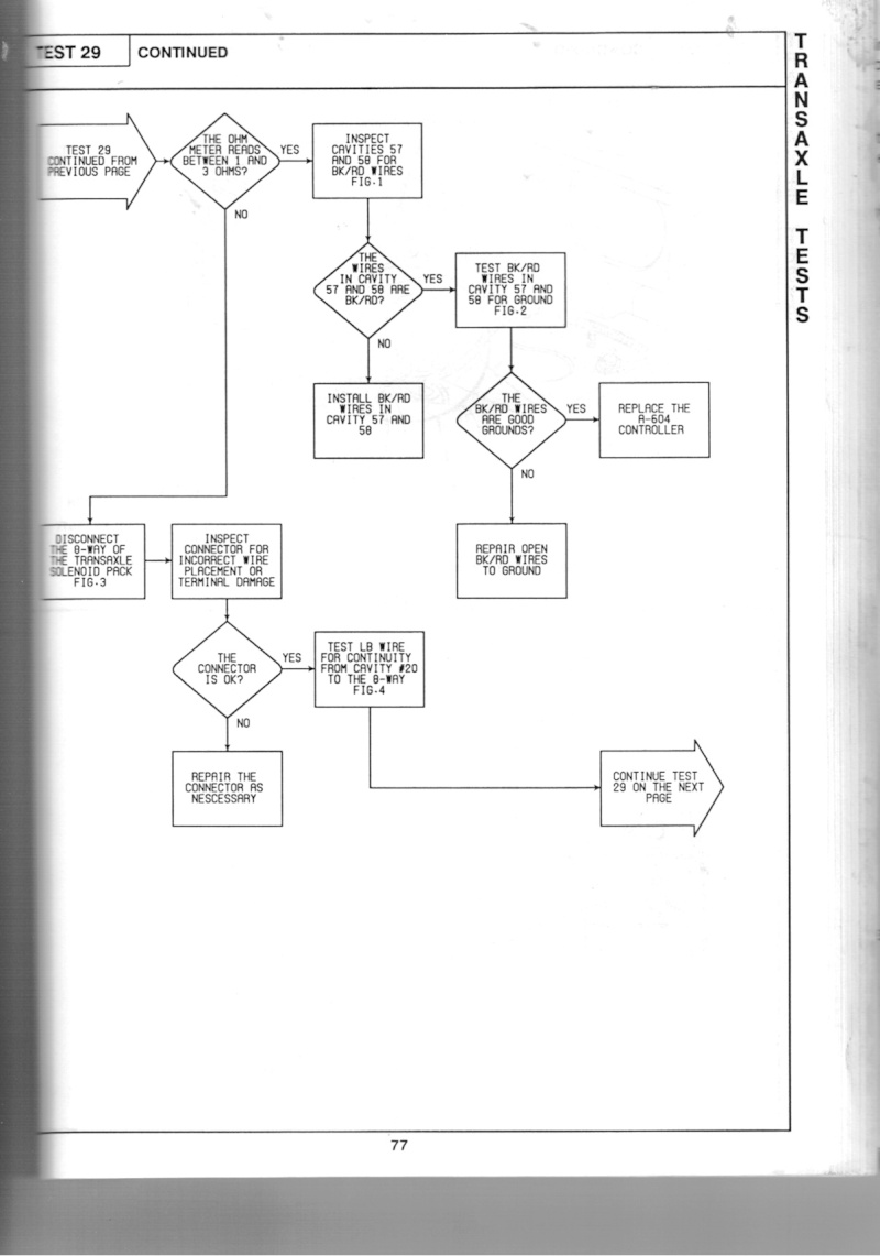 Boite auto en LImp mode s2 Test_213