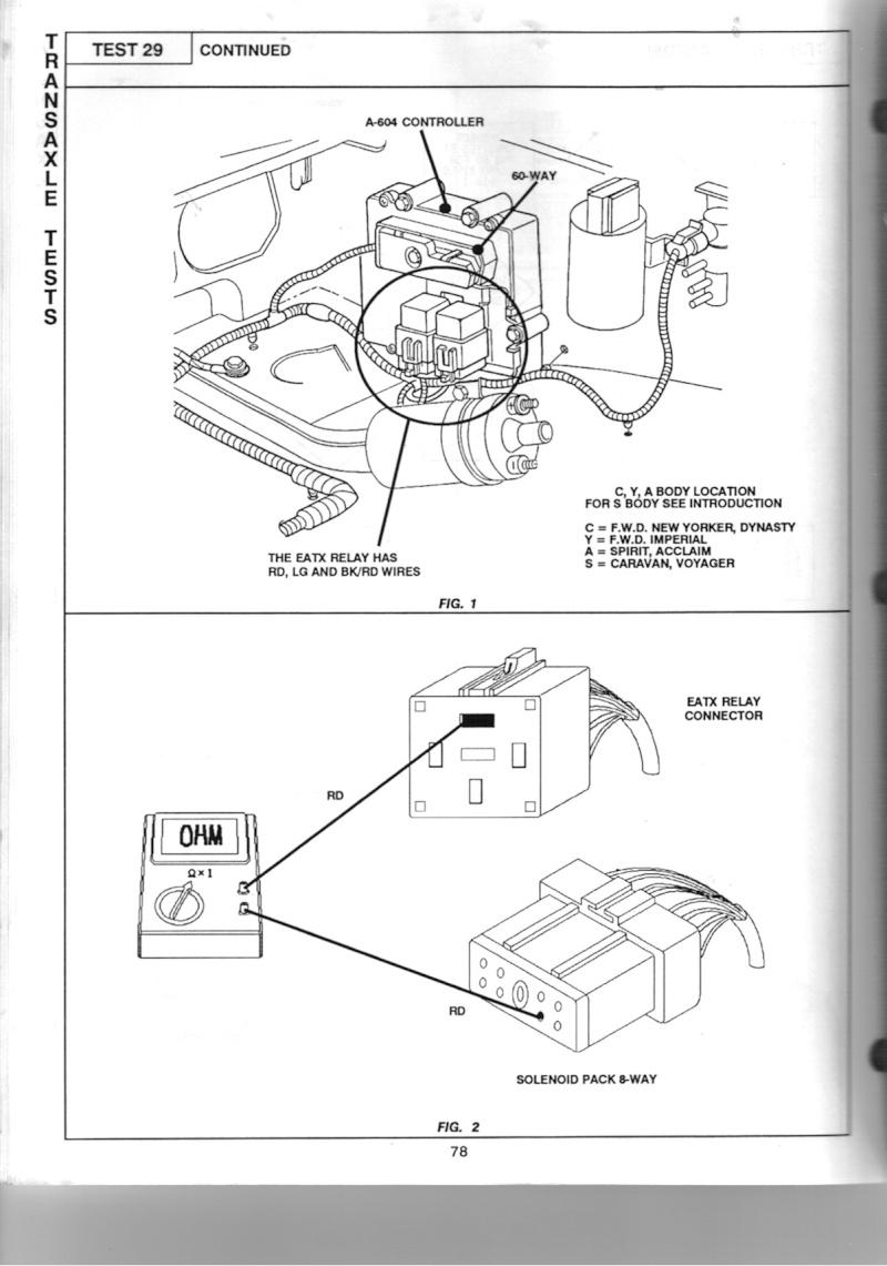 Boite auto en LImp mode s2 Test_214