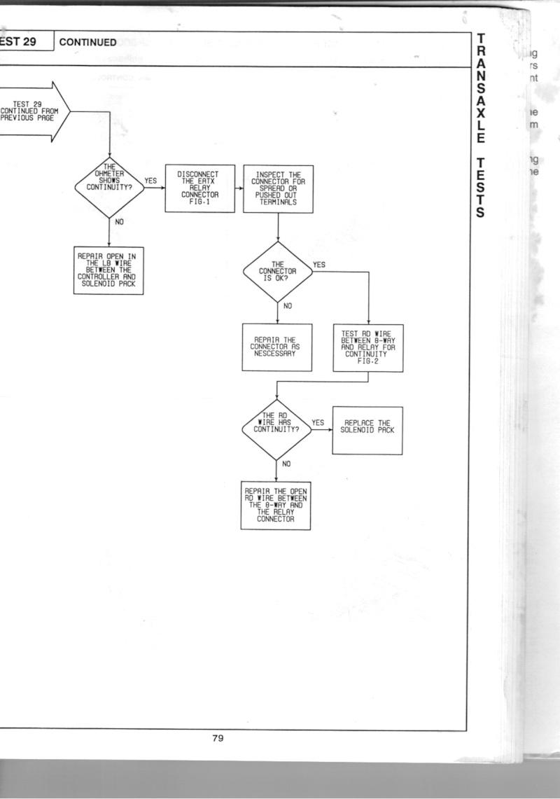 Boite auto en LImp mode s2 Test_215