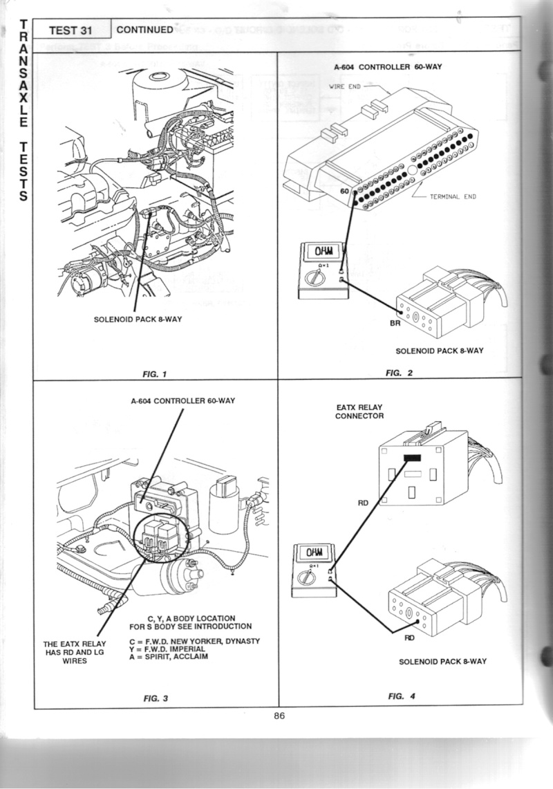 Boite auto en LImp mode s2 Test_312