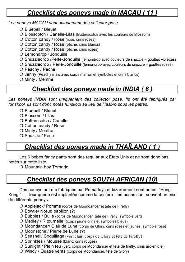 Les check-lists autres pays Afriqu13