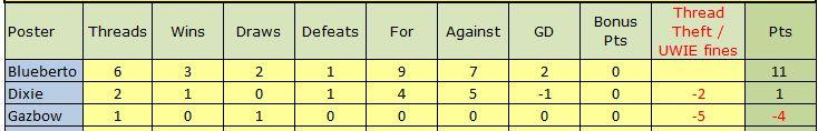 Match Thread league 2013-14 season - Page 3 Captur11