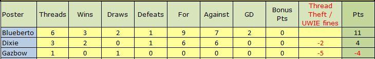 Match Thread league 2013-14 season - Page 3 Captur16
