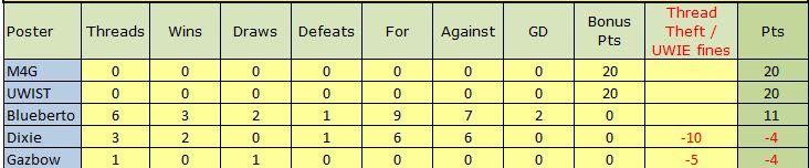 Match Thread league 2013-14 season - Page 3 Captur18