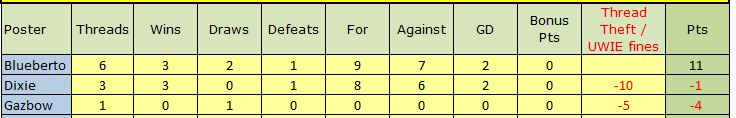 Match Thread league 2013-14 season - Page 3 Captur21