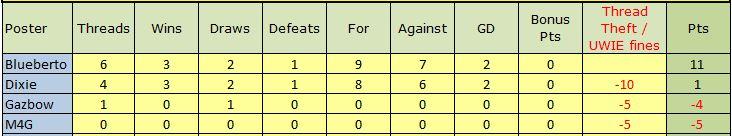 Match Thread league 2013-14 season - Page 4 Captur28