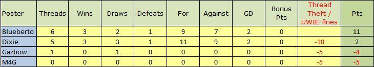 Match Thread league 2013-14 season - Page 4 Captur31