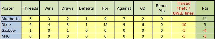 Match Thread league 2013-14 season - Page 4 Captur34