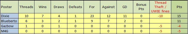 Match Thread league 2013-14 season - Page 5 Captur46