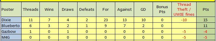 Match Thread league 2013-14 season - Page 5 Captur47