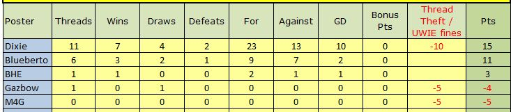 Match Thread league 2013-14 season - Page 5 Captur49