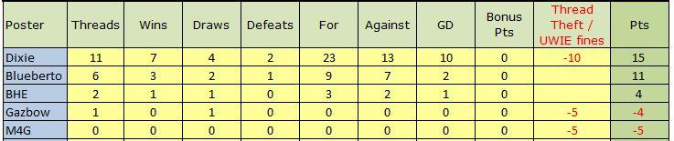 Match Thread league 2013-14 season - Page 5 Captur50