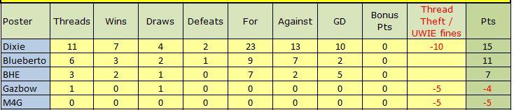 Match Thread league 2013-14 season - Page 5 Captur54