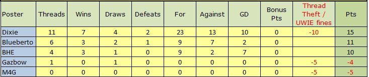 Match Thread league 2013-14 season - Page 5 Captur59