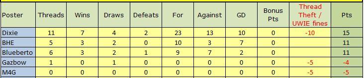 Match Thread league 2013-14 season - Page 5 Captur67