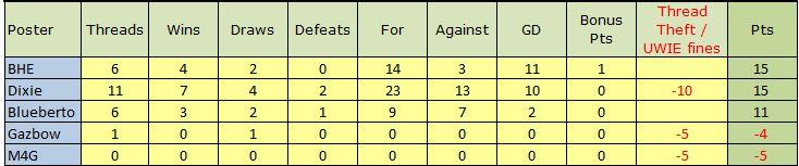 Match Thread league 2013-14 season - Page 5 Captur71