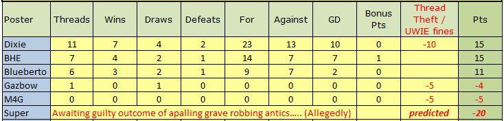 Match Thread league 2013-14 season - Page 5 Captur72