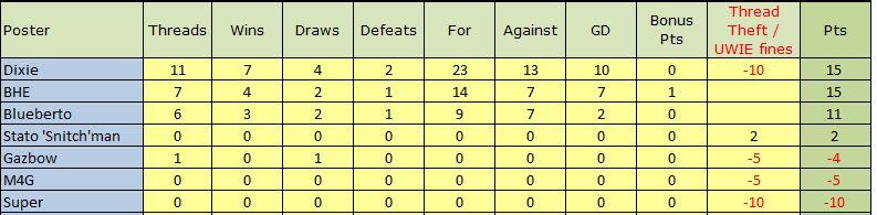 Match Thread league 2013-14 season - Page 5 Captur73