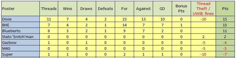Match Thread league 2013-14 season - Page 5 Captur77
