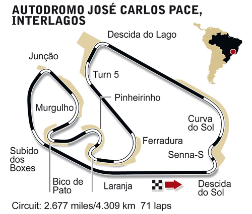 GP du Brésil 9 novembre 2014 Interlagos 43412