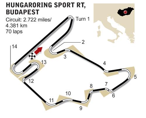 GP d' Hongrie le 26 juillet (Budapest) 44010