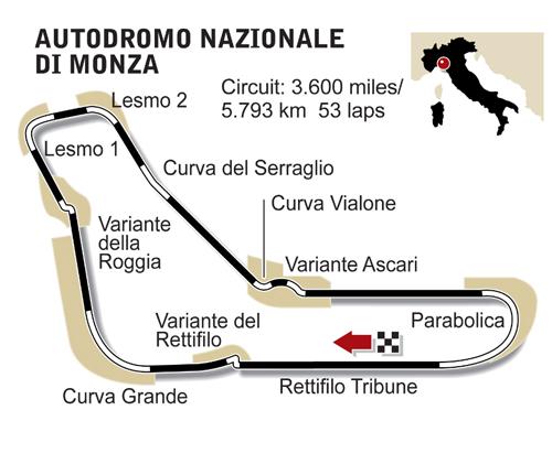 GP d' Italie le 6 septembre (Monza) 44110