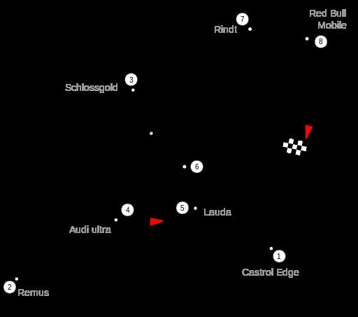 GP d'Autriche 22 juin 2014 Spielberg 512px-10