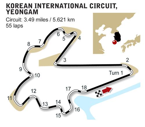 GP de Corée du Sud 27 avril 2014 Yeongam 56710