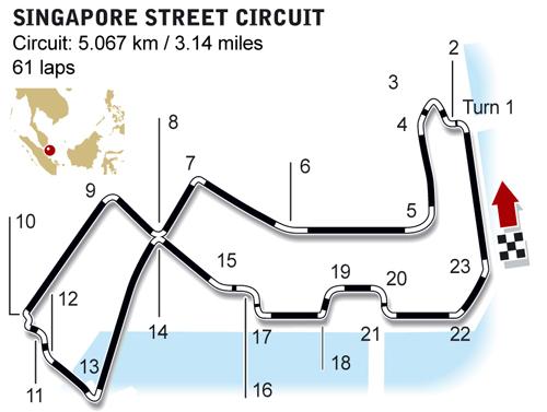 GP de Singapour le 20 septembre(Singapour) 56810