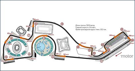 GP de Russie le 11 octobre (Sotchi) F1-rus10